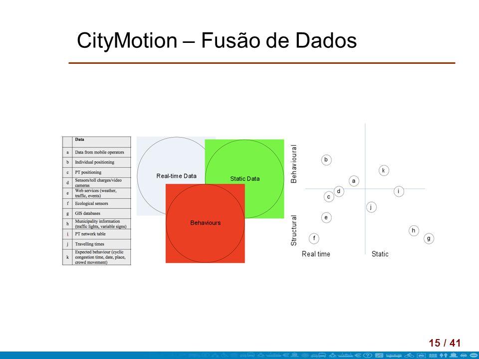 CityMotion – Fusão de Dados