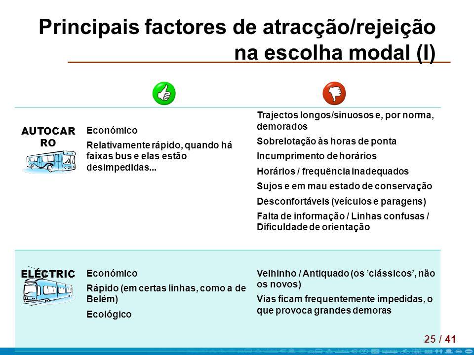 Principais factores de atracção/rejeição na escolha modal (I)
