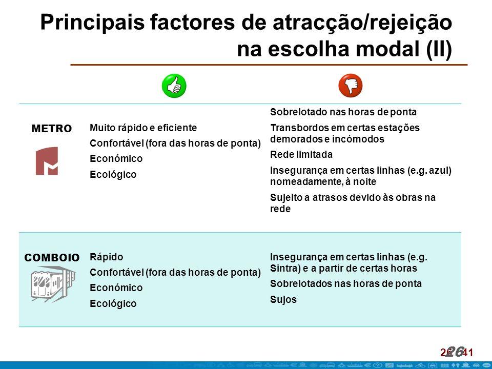 Principais factores de atracção/rejeição na escolha modal (II)