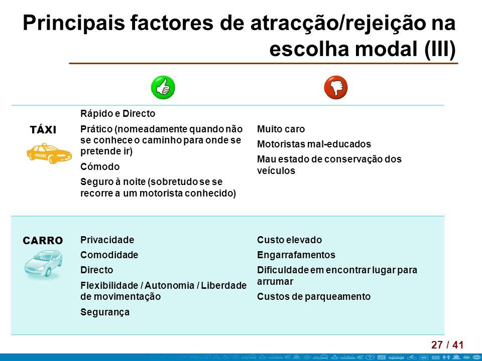 Principais factores de atracção/rejeição na escolha modal (III)