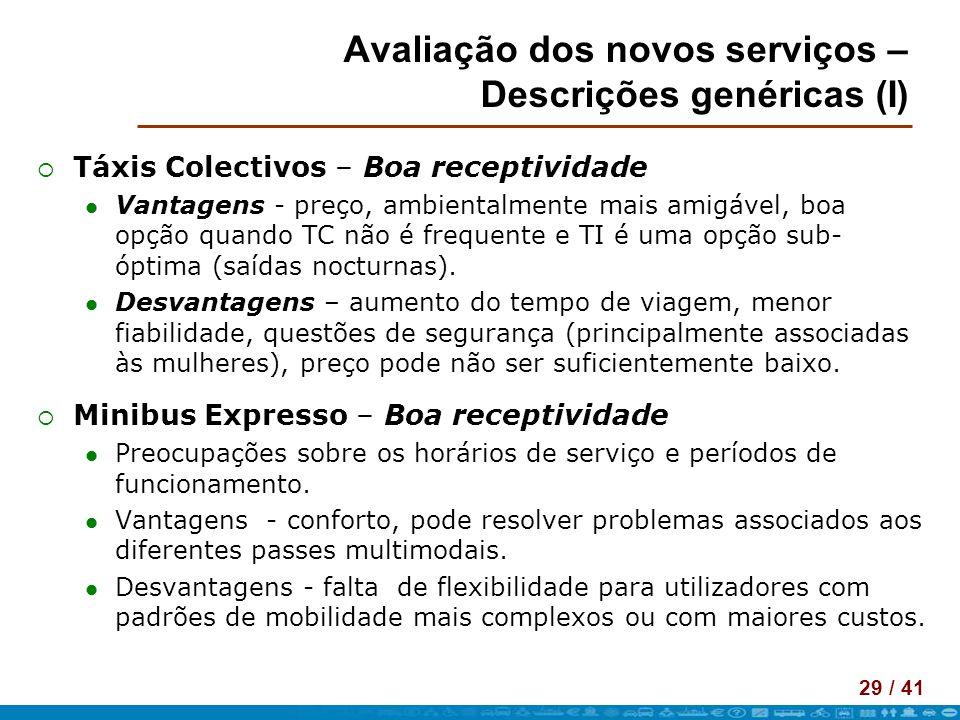 Avaliação dos novos serviços – Descrições genéricas (I)
