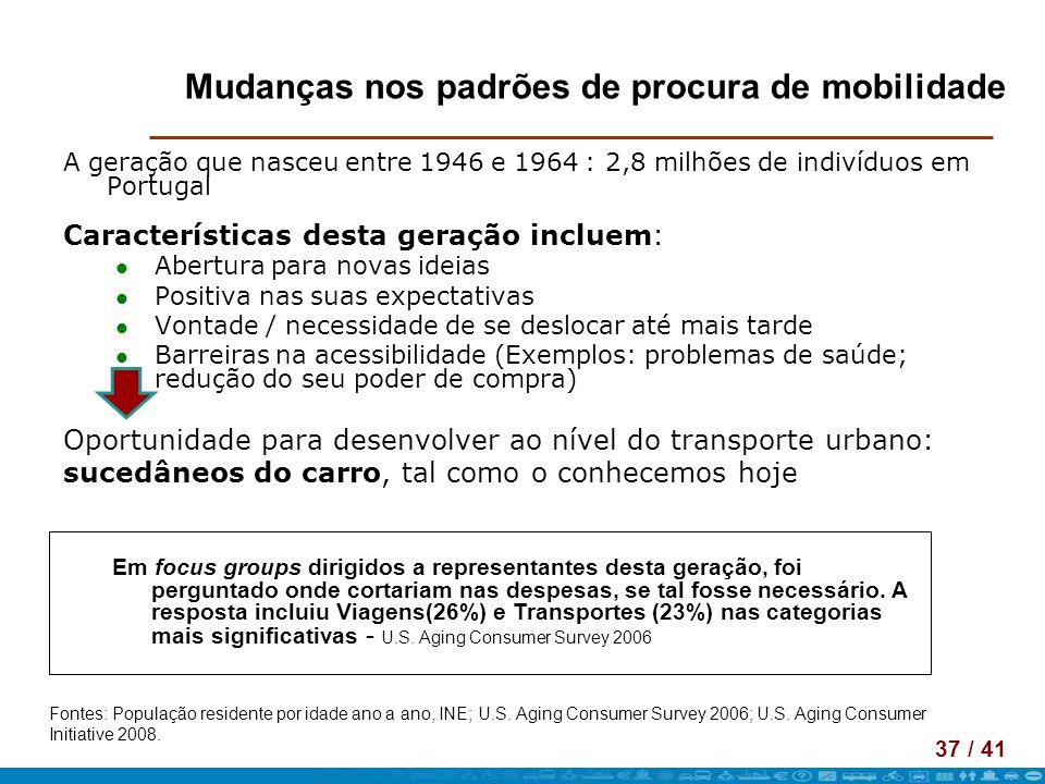 Mudanças nos padrões de procura de mobilidade