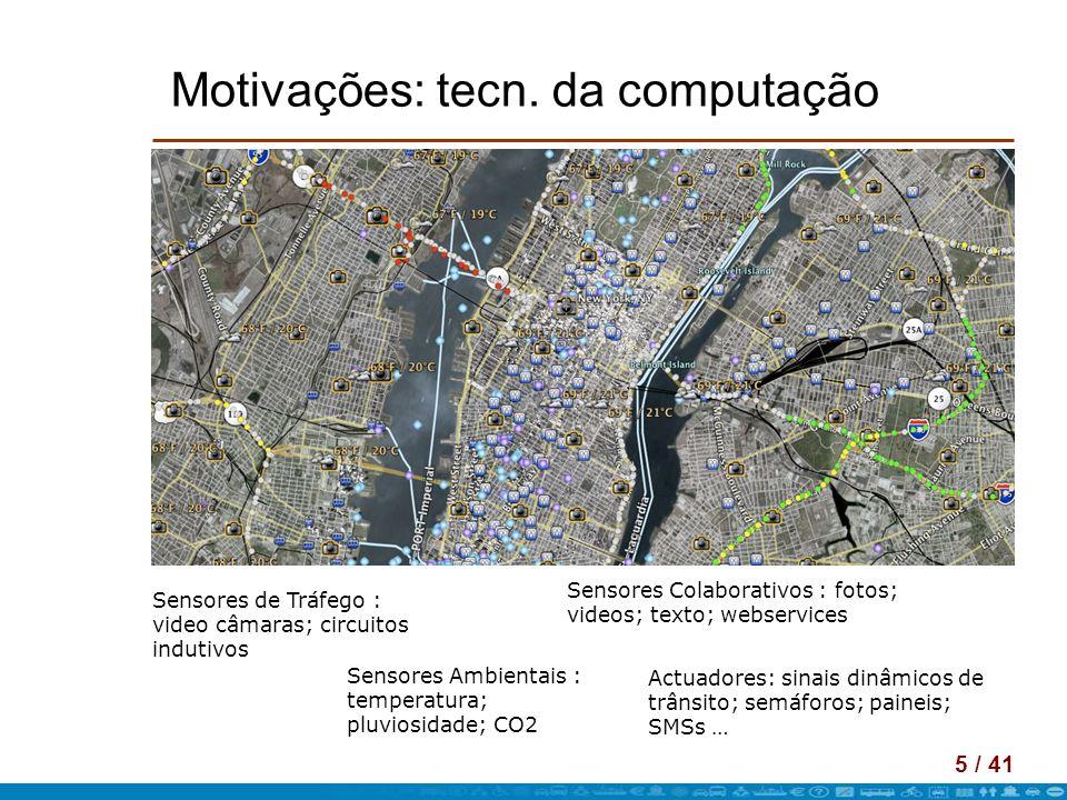 Motivações: tecn. da computação