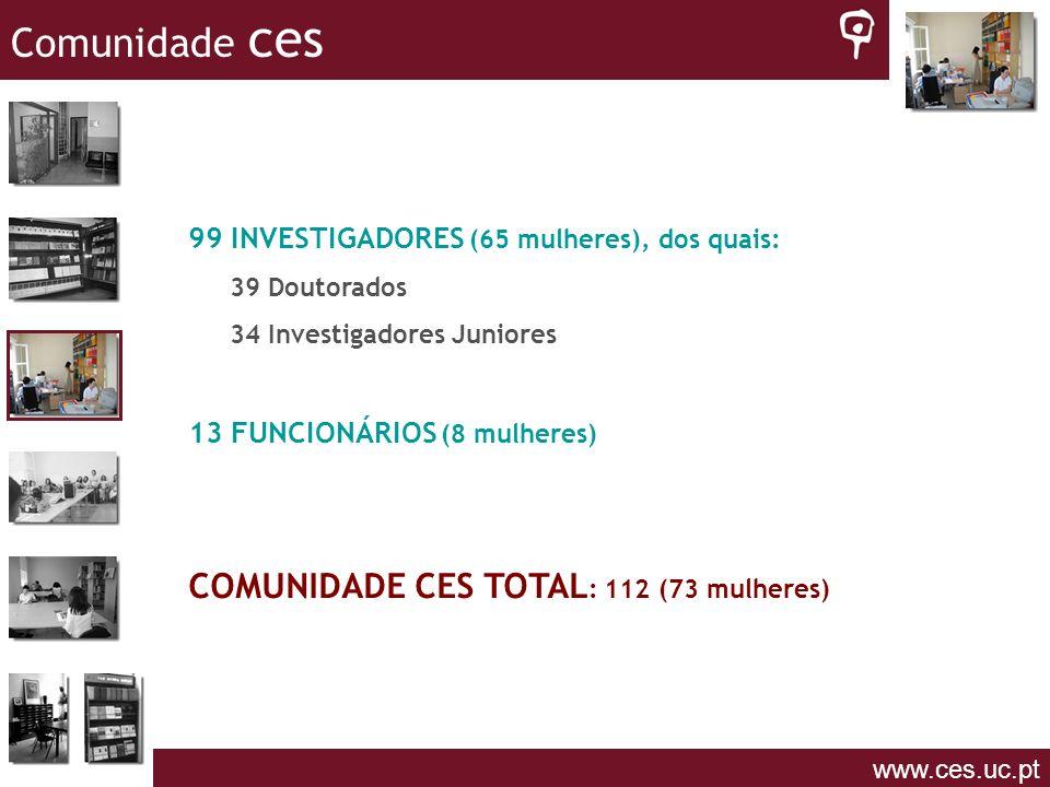 Comunidade ces COMUNIDADE CES TOTAL: 112 (73 mulheres)