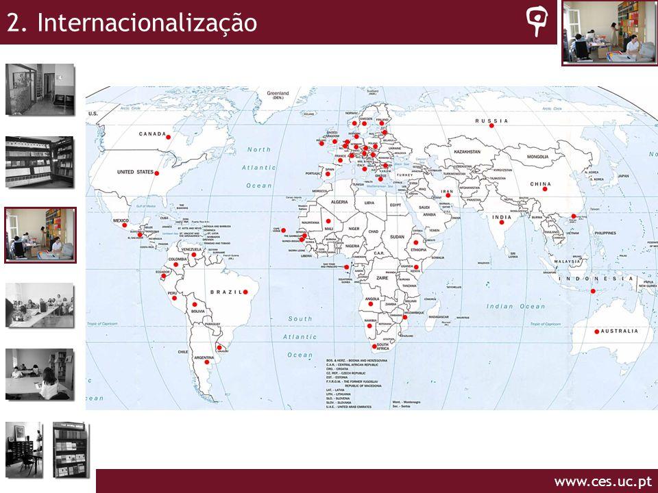 2. Internacionalização www.ces.uc.pt