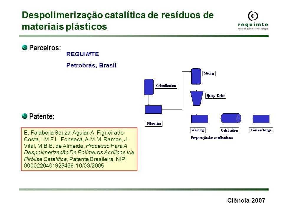 Despolimerização catalítica de resíduos de materiais plásticos