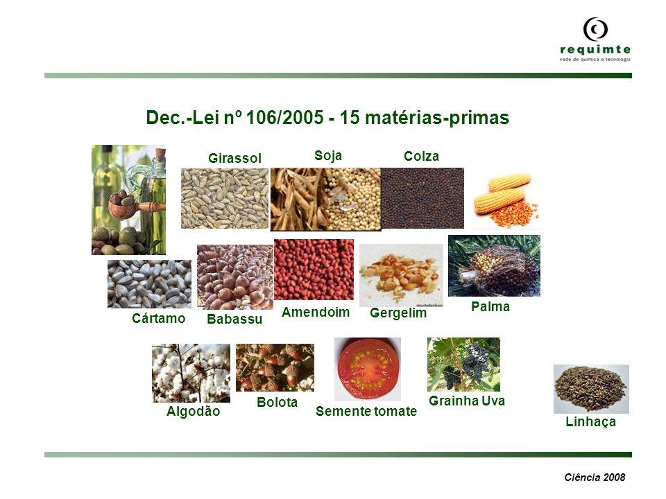 Dec.-Lei nº 106/2005 - 15 matérias-primas