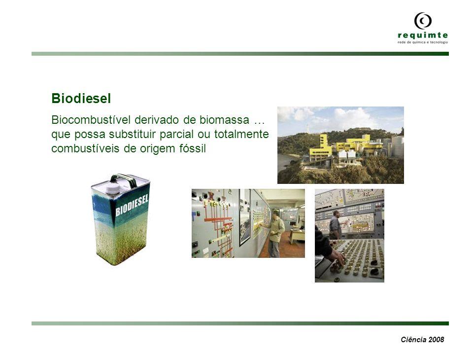 Biodiesel Biocombustível derivado de biomassa …