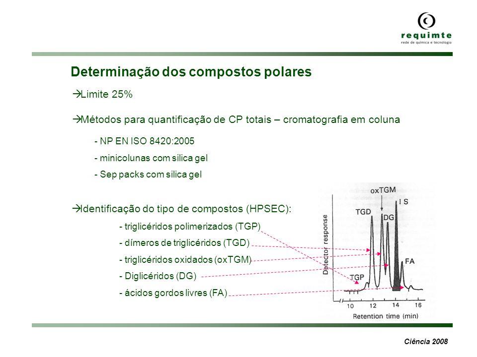 Determinação dos compostos polares