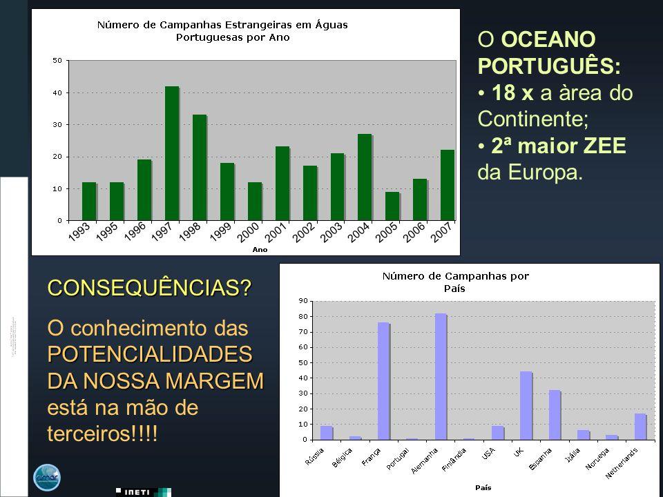 O OCEANO PORTUGUÊS: 18 x a àrea do Continente; 2ª maior ZEE da Europa.