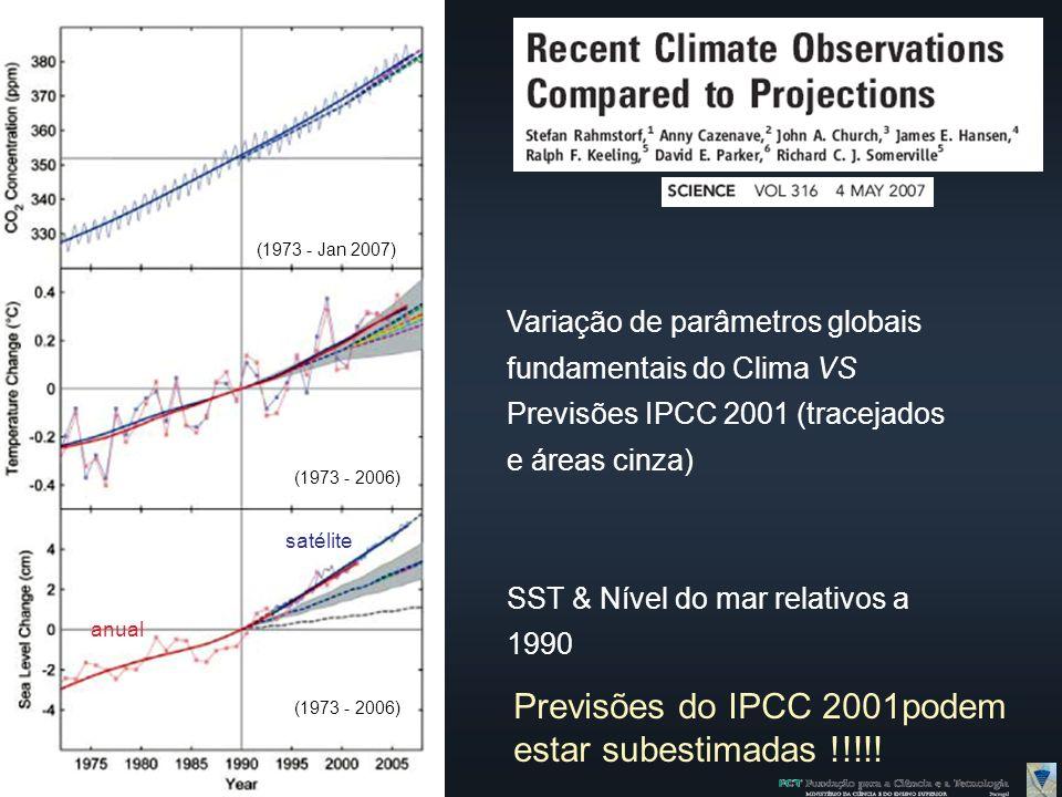 Previsões do IPCC 2001podem estar subestimadas !!!!!