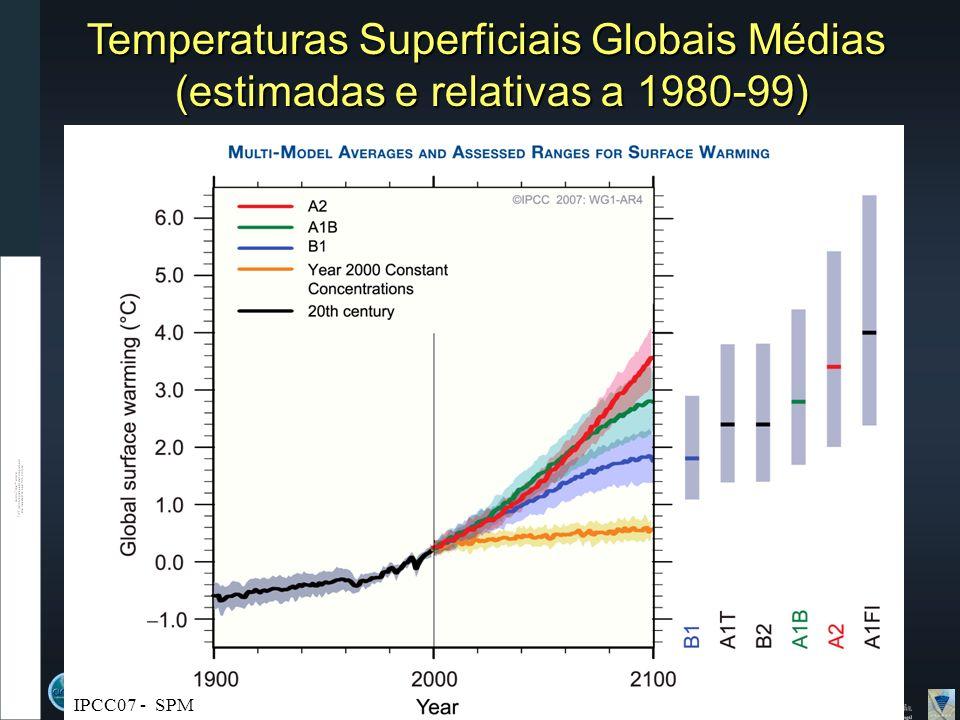 Temperaturas Superficiais Globais Médias
