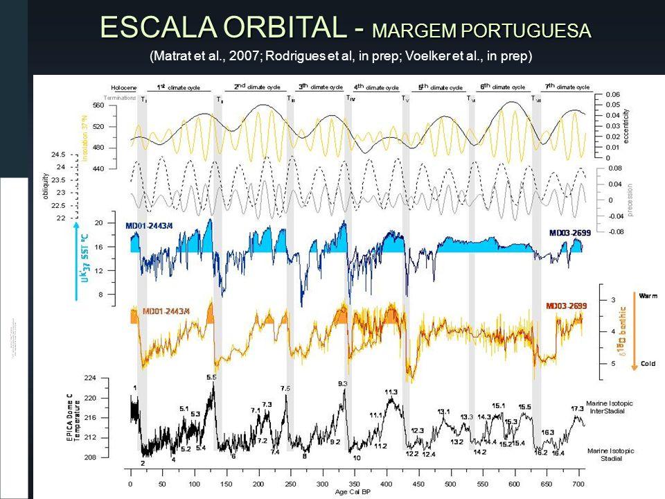 ESCALA ORBITAL - MARGEM PORTUGUESA