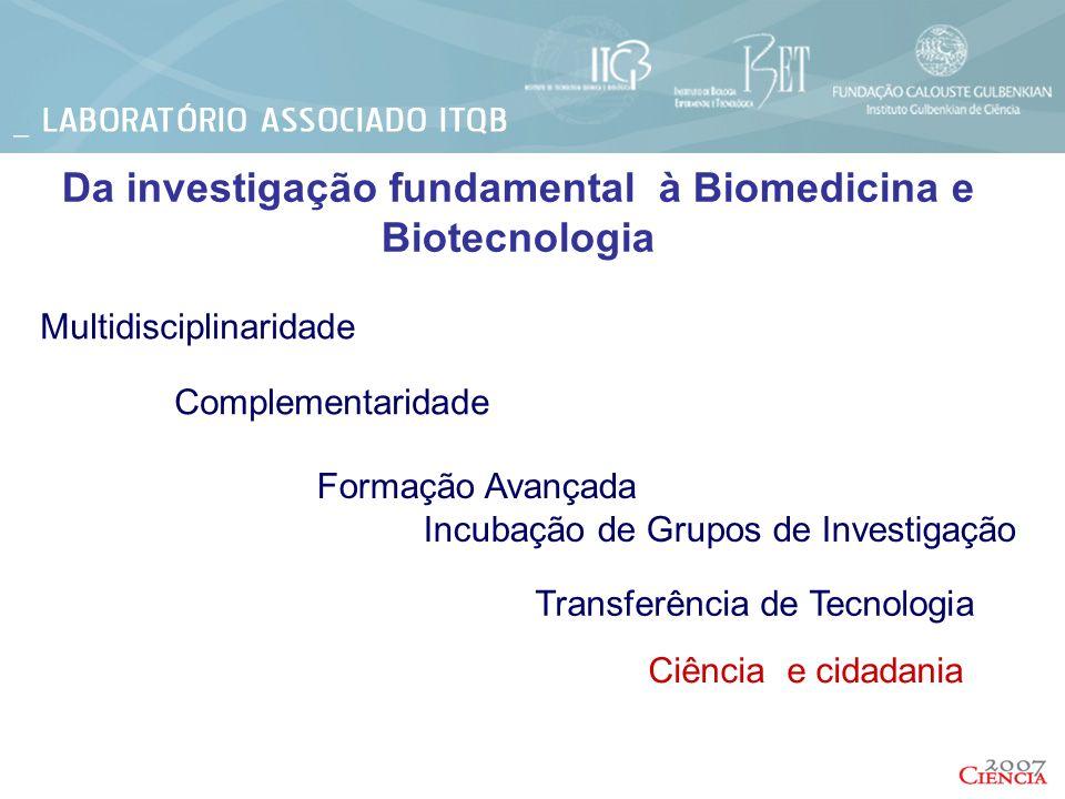 Da investigação fundamental à Biomedicina e Biotecnologia