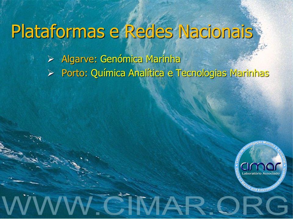 Plataformas e Redes Nacionais