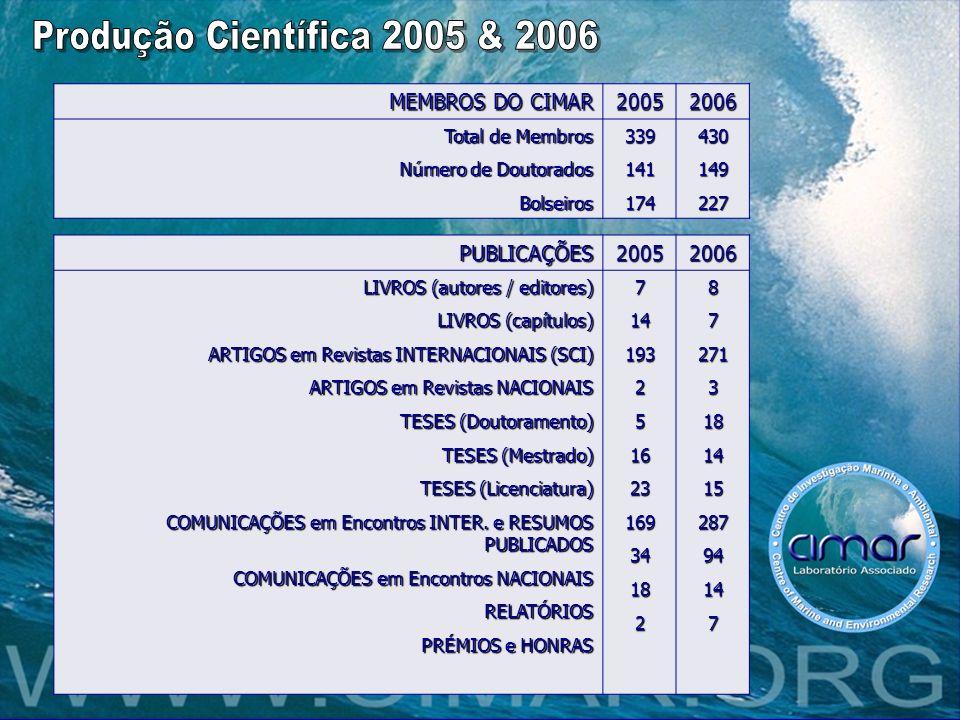 Produção Científica 2005 & 2006 MEMBROS DO CIMAR 2005 2006 PUBLICAÇÕES