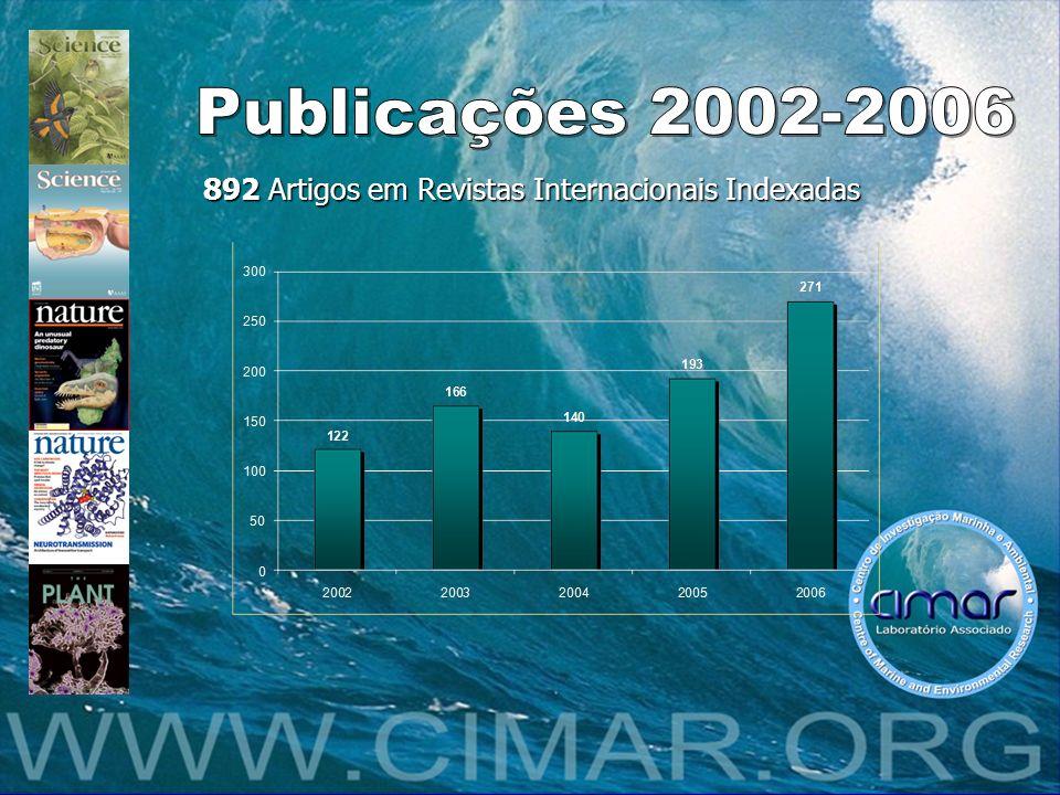 Publicações 2002-2006 892 Artigos em Revistas Internacionais Indexadas