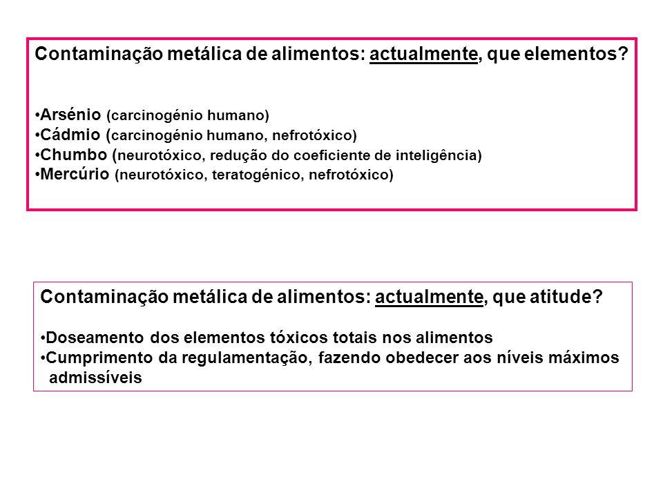 Contaminação metálica de alimentos: actualmente, que elementos
