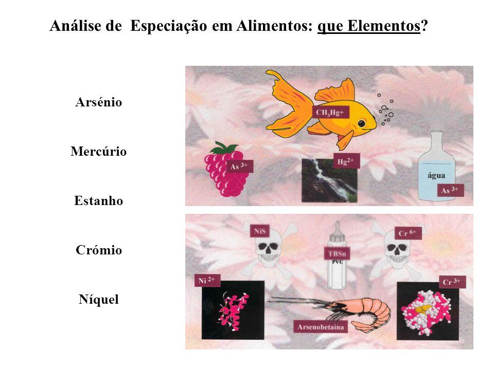 Análise de Especiação em Alimentos: que Elementos