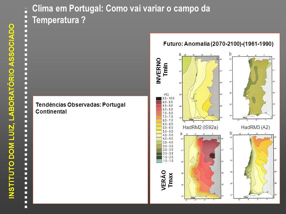 Clima em Portugal: Como vai variar o campo da Temperatura