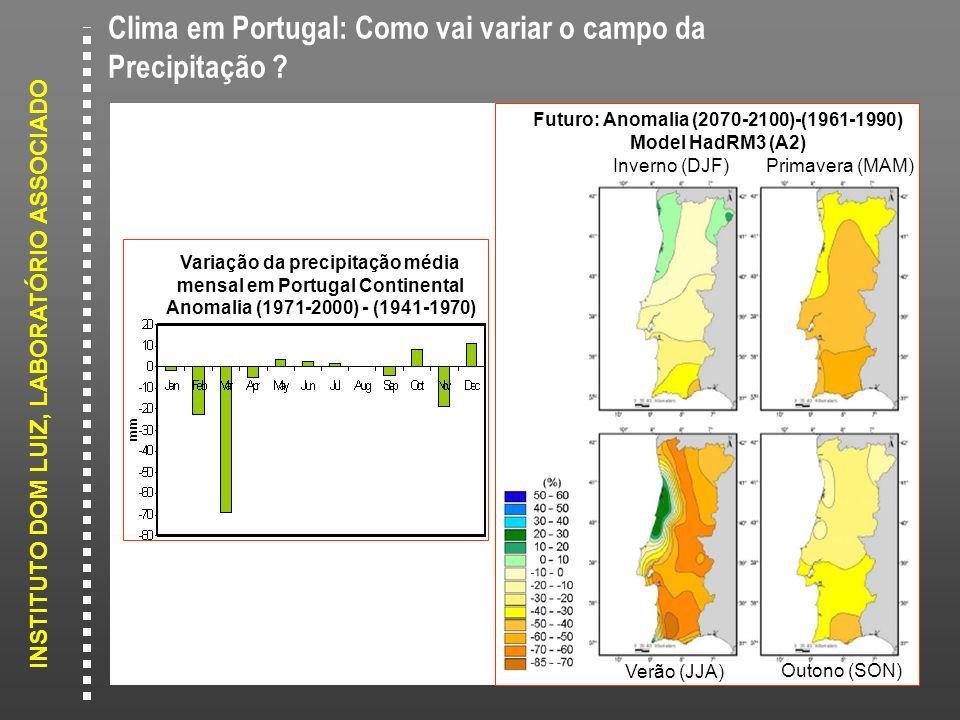 Clima em Portugal: Como vai variar o campo da Precipitação
