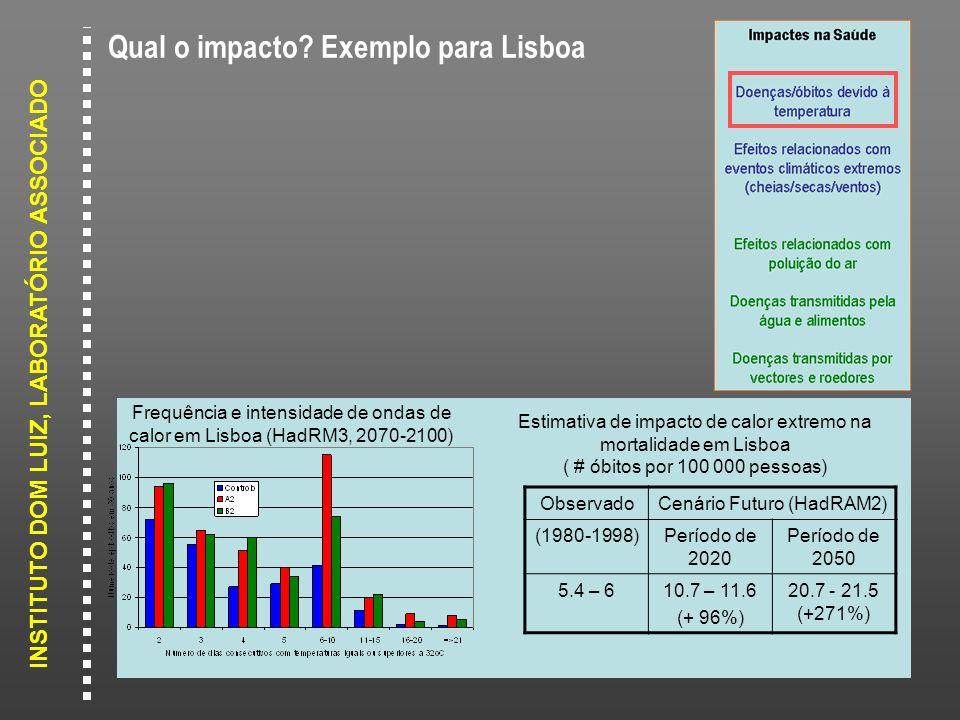 Qual o impacto Exemplo para Lisboa