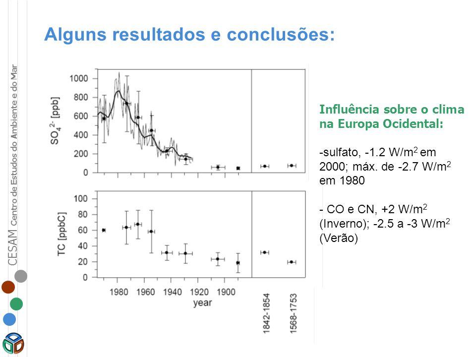 Alguns resultados e conclusões: