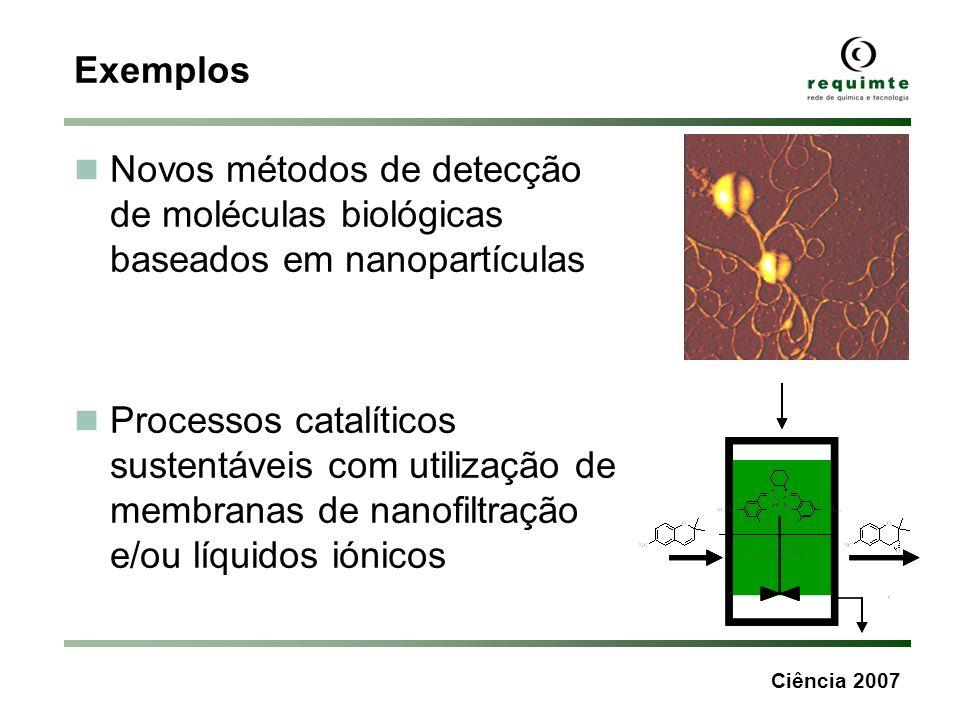 Exemplos Novos métodos de detecção de moléculas biológicas baseados em nanopartículas.