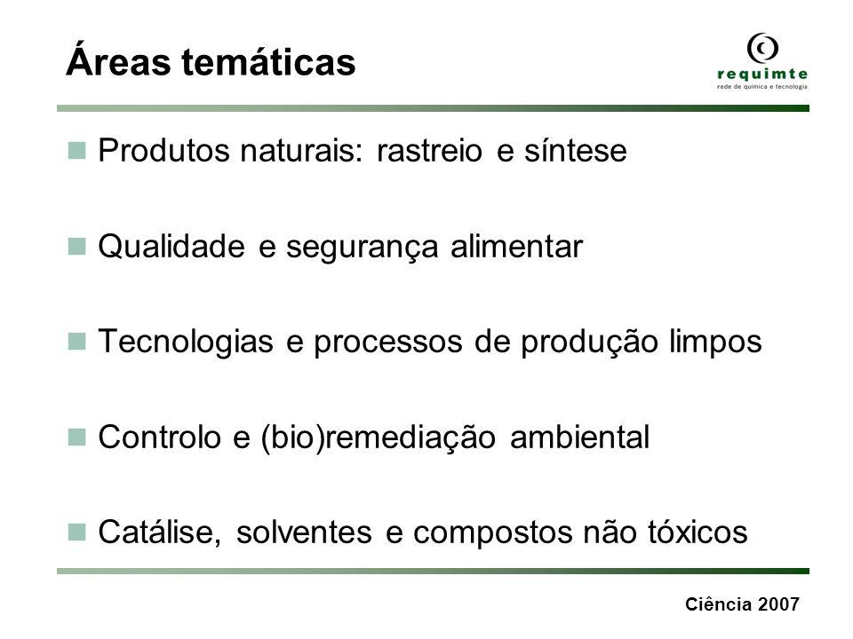 Áreas temáticas Produtos naturais: rastreio e síntese