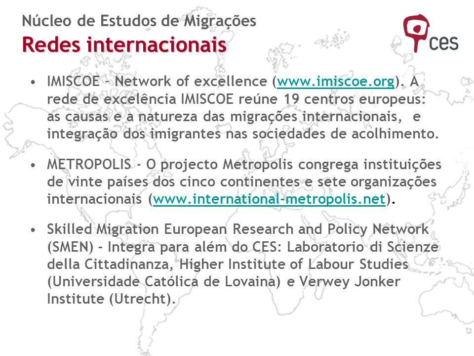 Núcleo de Estudos de Migrações Redes internacionais