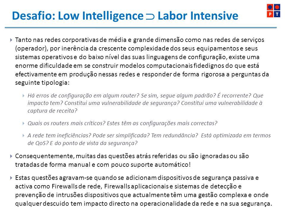 Desafio: Low Intelligence  Labor Intensive