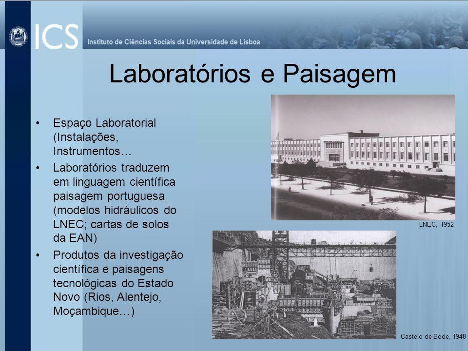 Laboratórios e Paisagem