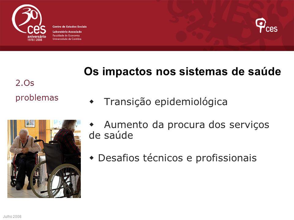 Os impactos nos sistemas de saúde