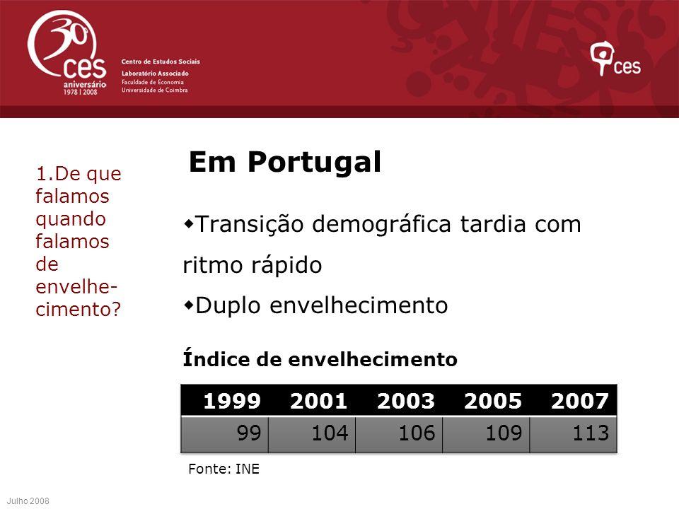 Em Portugal Transição demográfica tardia com ritmo rápido
