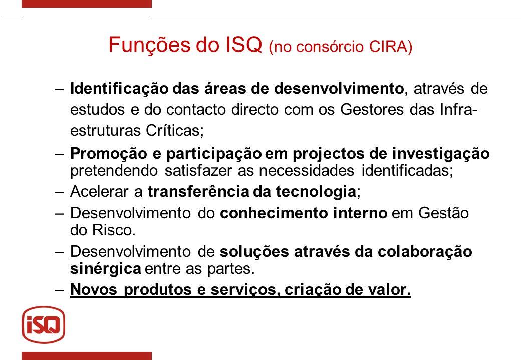 Funções do ISQ (no consórcio CIRA)