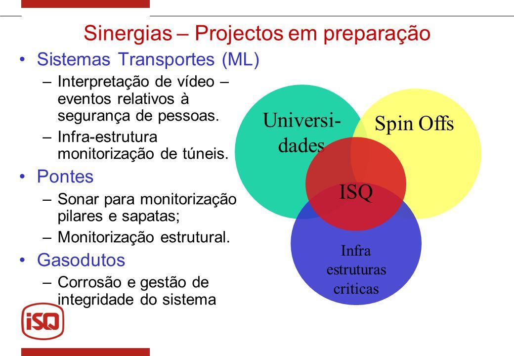 Sinergias – Projectos em preparação