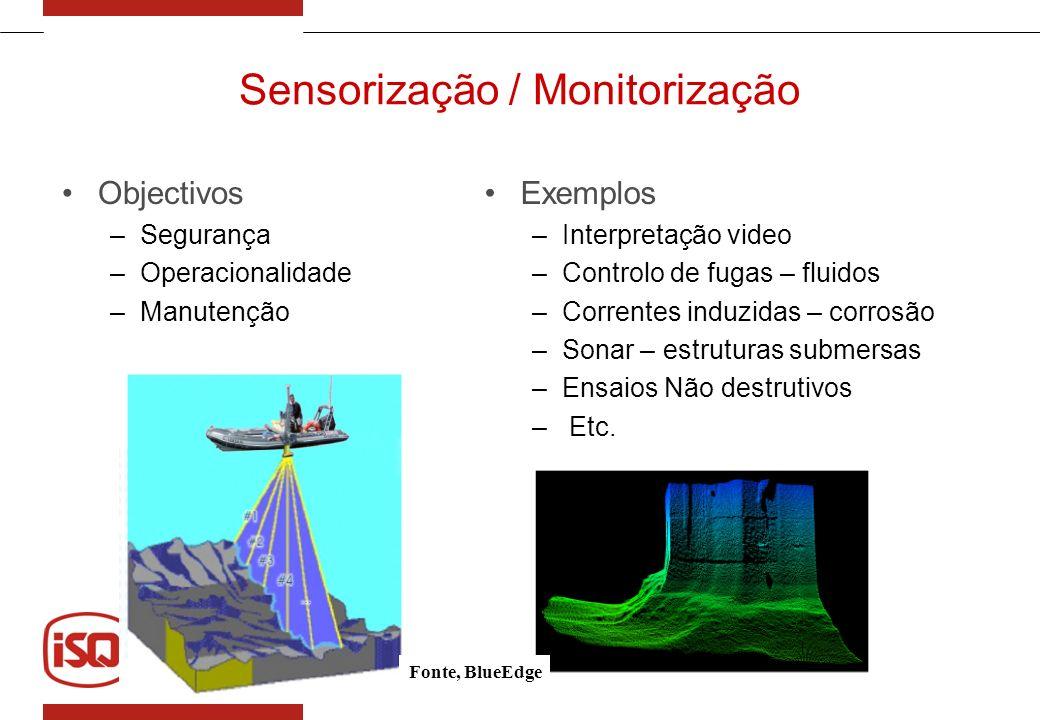 Sensorização / Monitorização