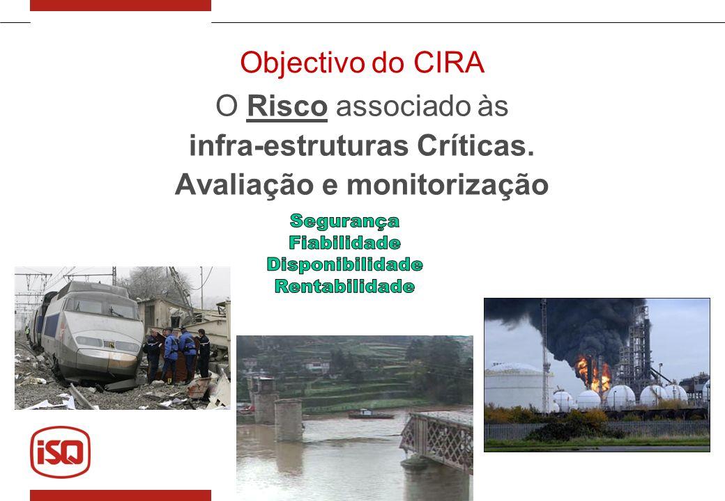 infra-estruturas Críticas. Avaliação e monitorização