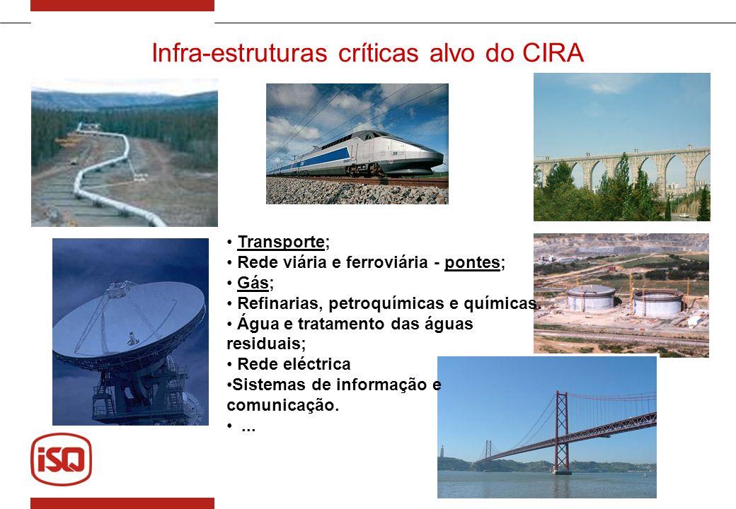 Infra-estruturas críticas alvo do CIRA