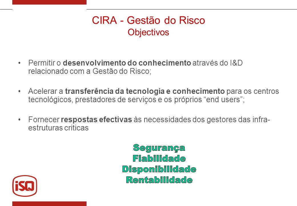 CIRA - Gestão do Risco Objectivos
