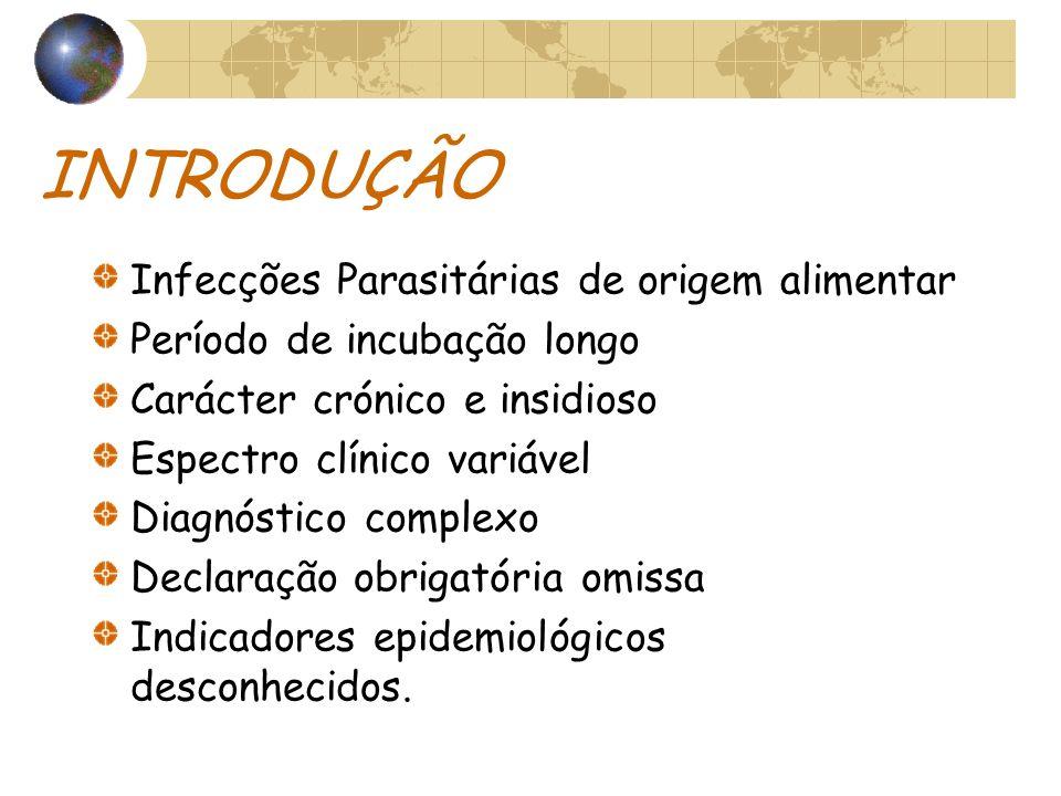 INTRODUÇÃO Infecções Parasitárias de origem alimentar