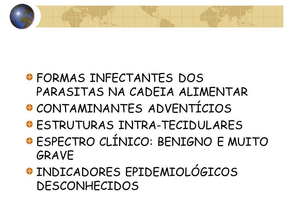 FORMAS INFECTANTES DOS PARASITAS NA CADEIA ALIMENTAR