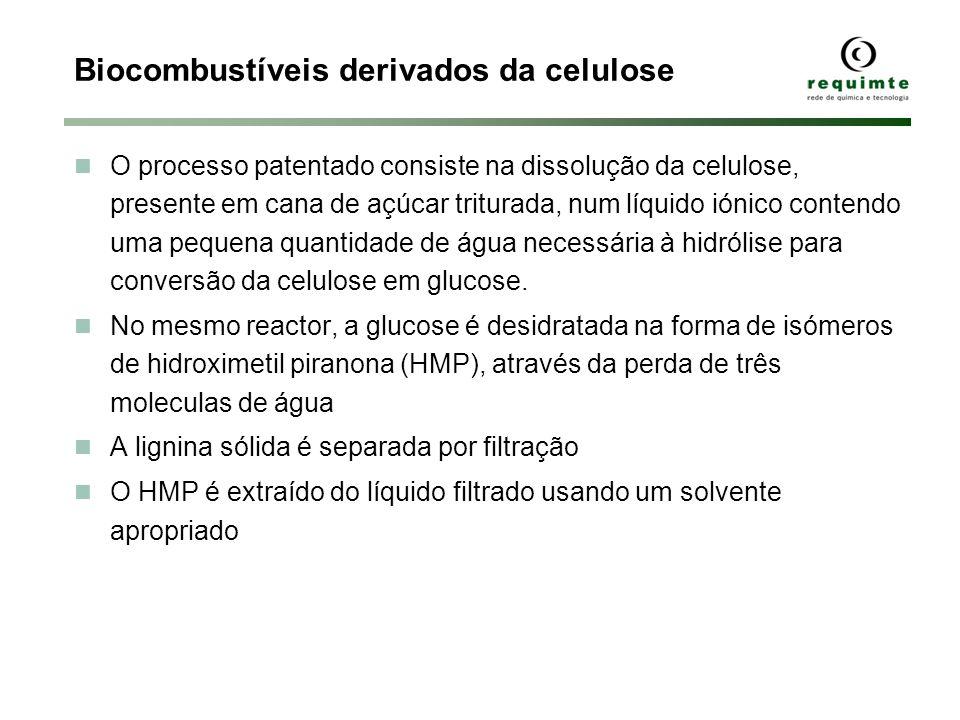 Biocombustíveis derivados da celulose