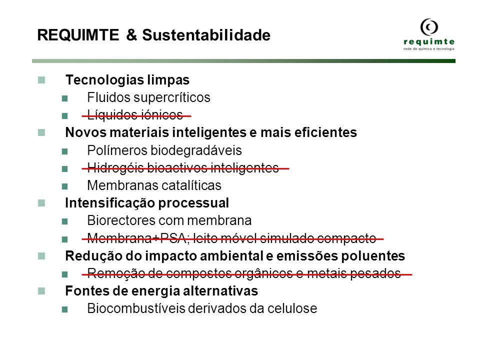 REQUIMTE & Sustentabilidade