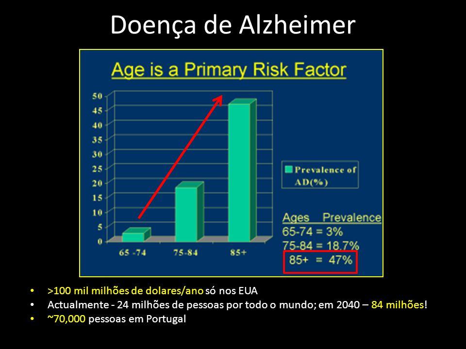 Doença de Alzheimer >100 mil milhões de dolares/ano só nos EUA