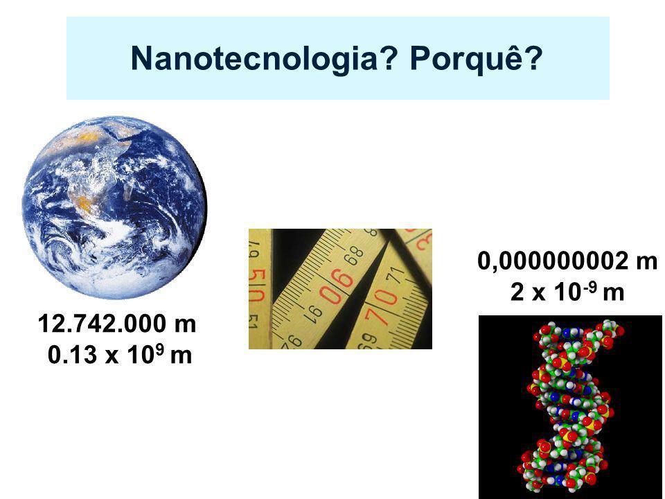 Nanotecnologia Porquê