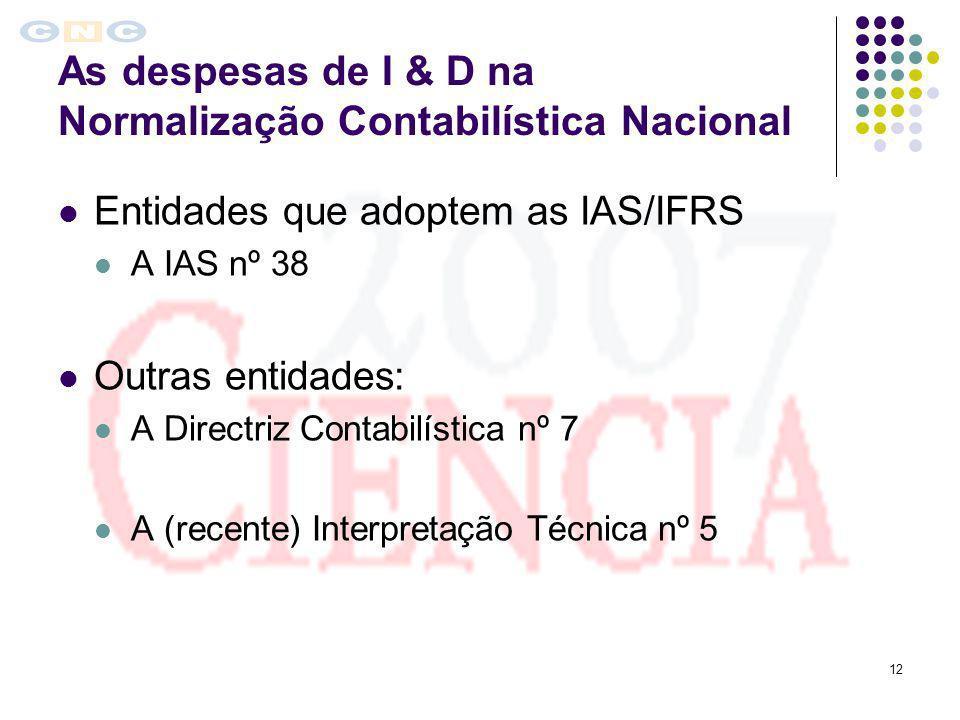 As despesas de I & D na Normalização Contabilística Nacional