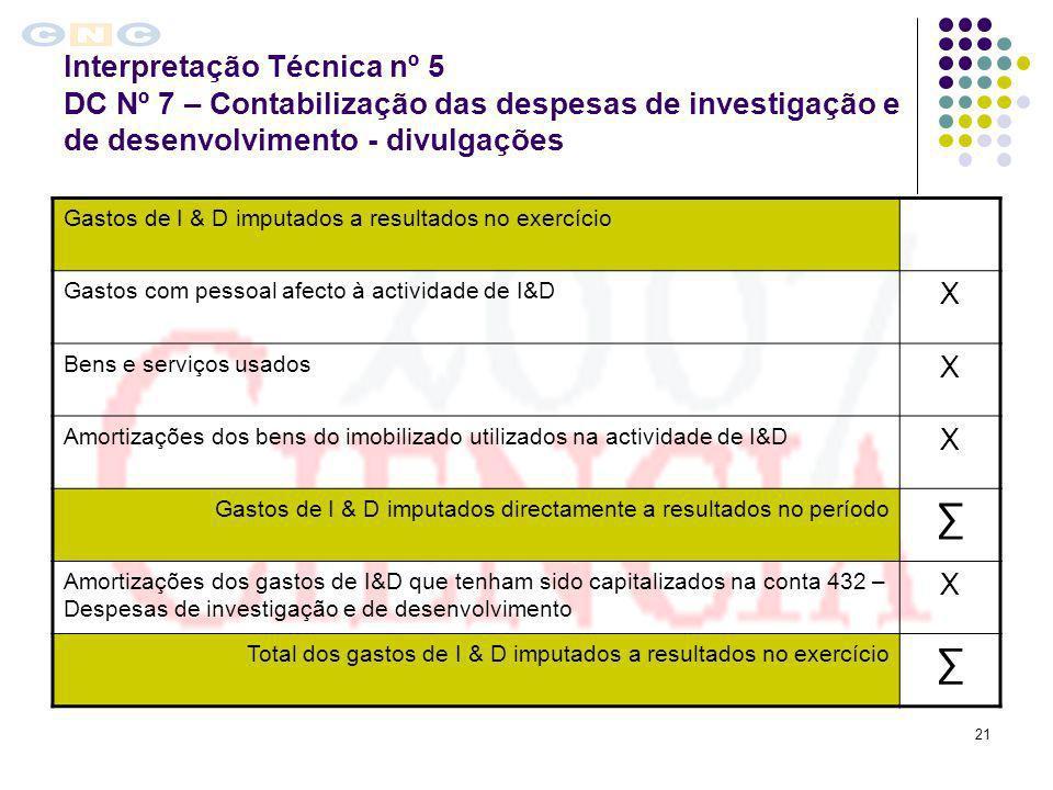 Interpretação Técnica nº 5 DC Nº 7 – Contabilização das despesas de investigação e de desenvolvimento - divulgações