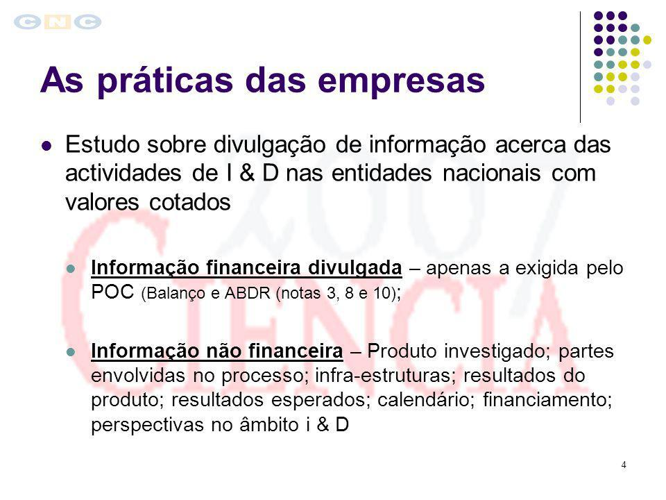 As práticas das empresas