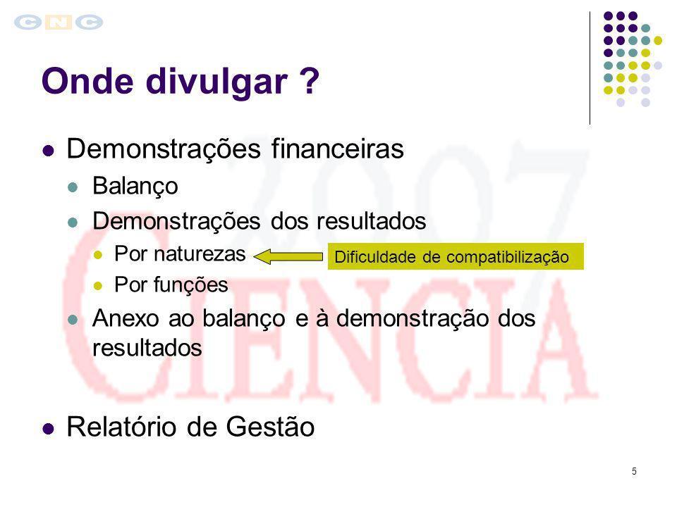 Onde divulgar Demonstrações financeiras Relatório de Gestão Balanço
